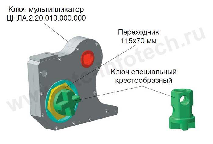 Ключ-мультипликатор