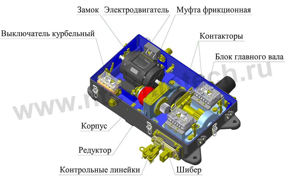 Электропривод СП-10 - устройство