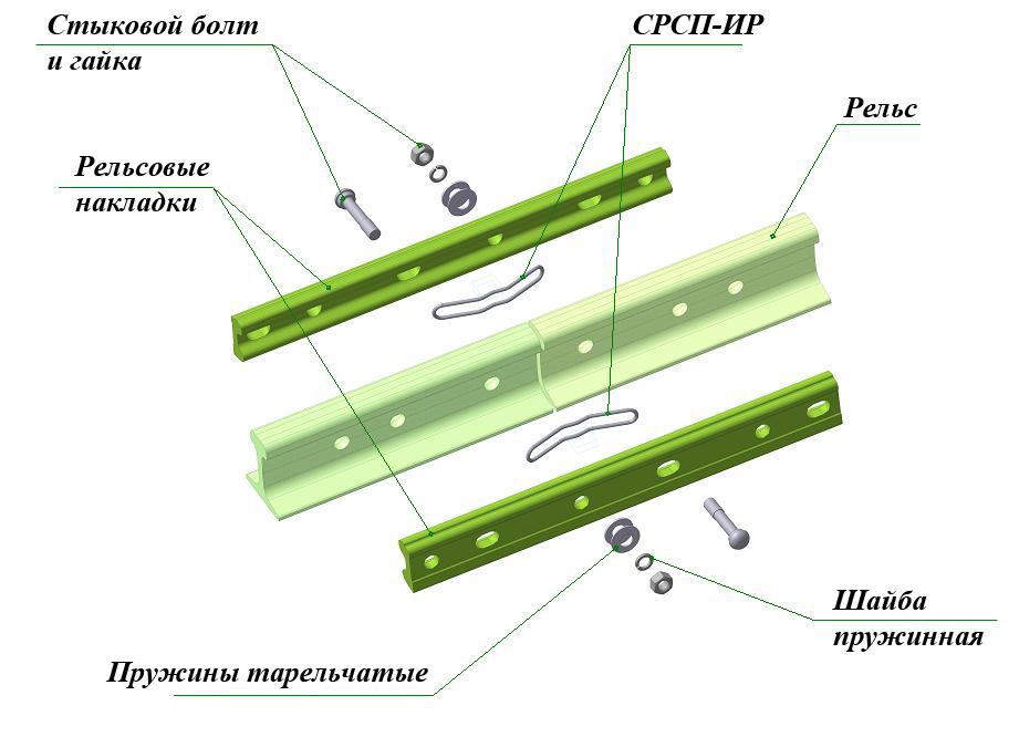 Монтаж Соединителя рельсового стыкового пружинного для инвентарных рельсов типа СРСП-ИР