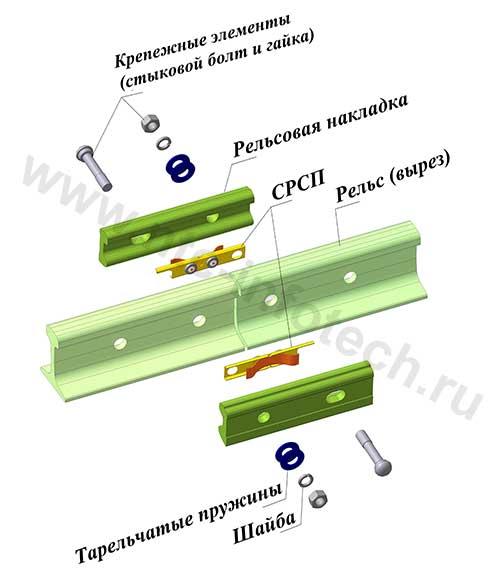 установка СРСП