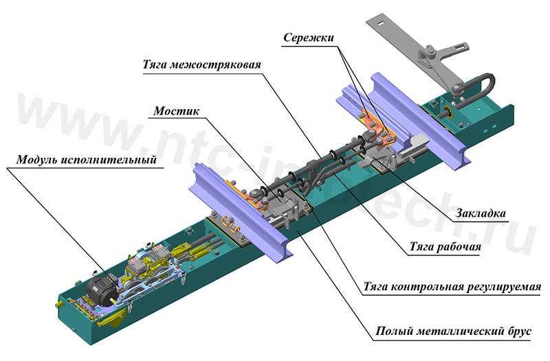 Устройство переводное стрелочное УПС-160