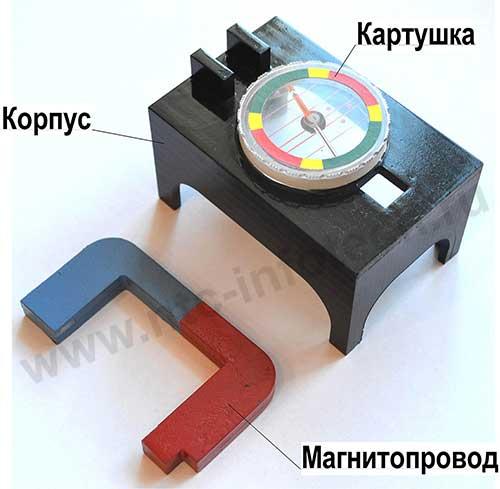 ИКН устройство