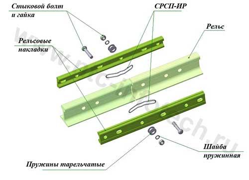 установка СРСП-ИР