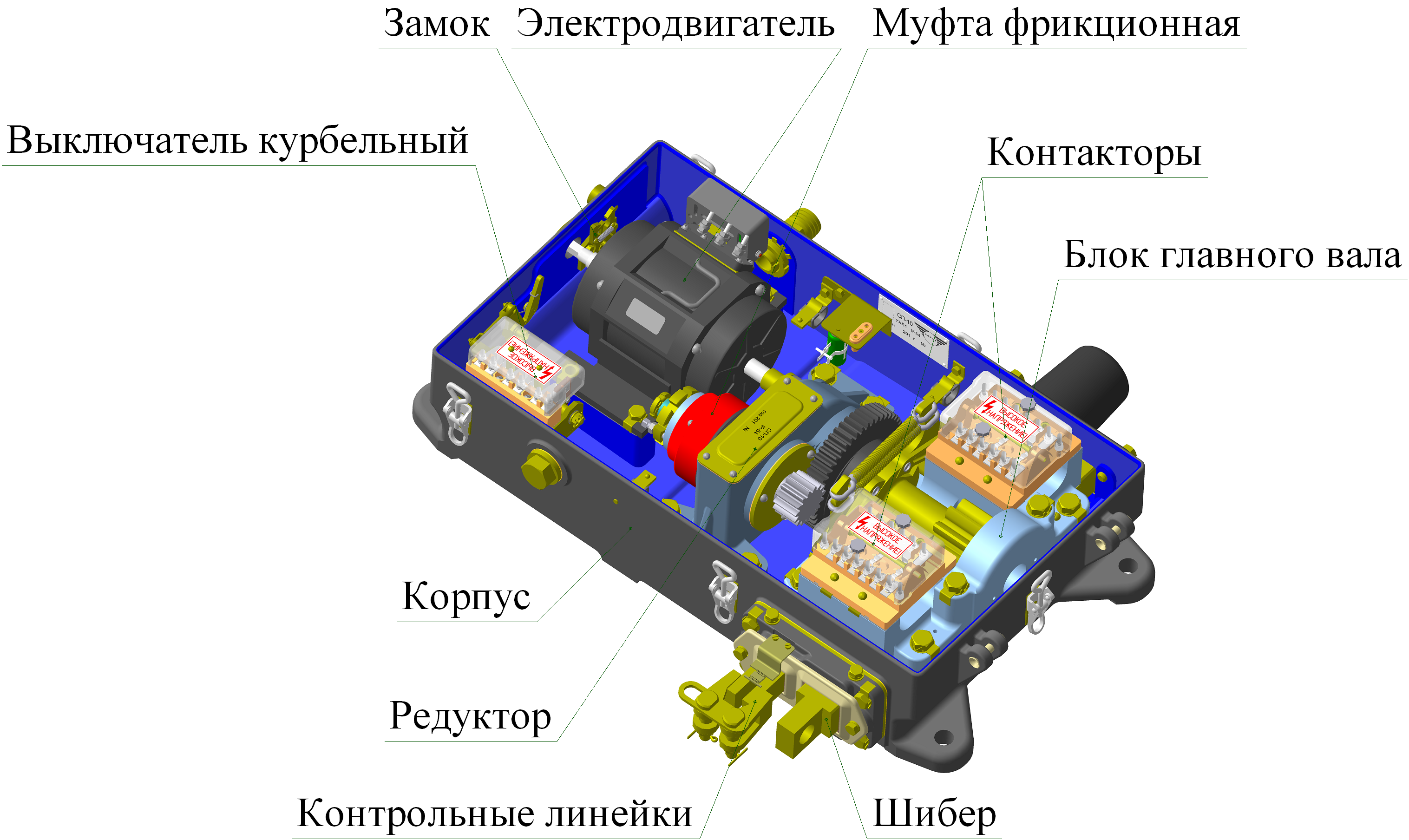 Электропривод стрелочный СП-10 - устройство
